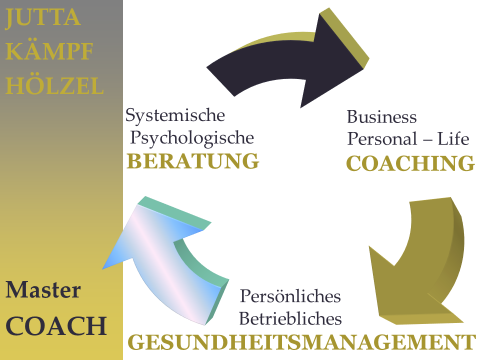 Coach Berlin